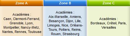Zones de vacances scolaires